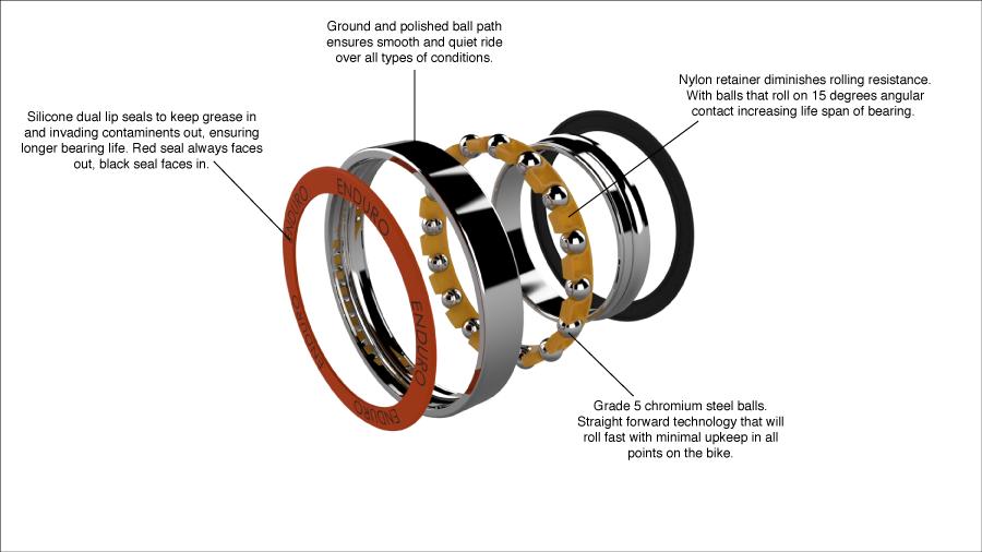 Angular Contact   Enduro Bearings